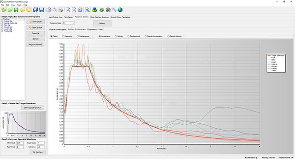 SeismoMatch - Προσαρμογή Σεισμικών Επιταχυνσιογραφημάτων σε Συγκεκριμένο Φάσμα Απόκρισης